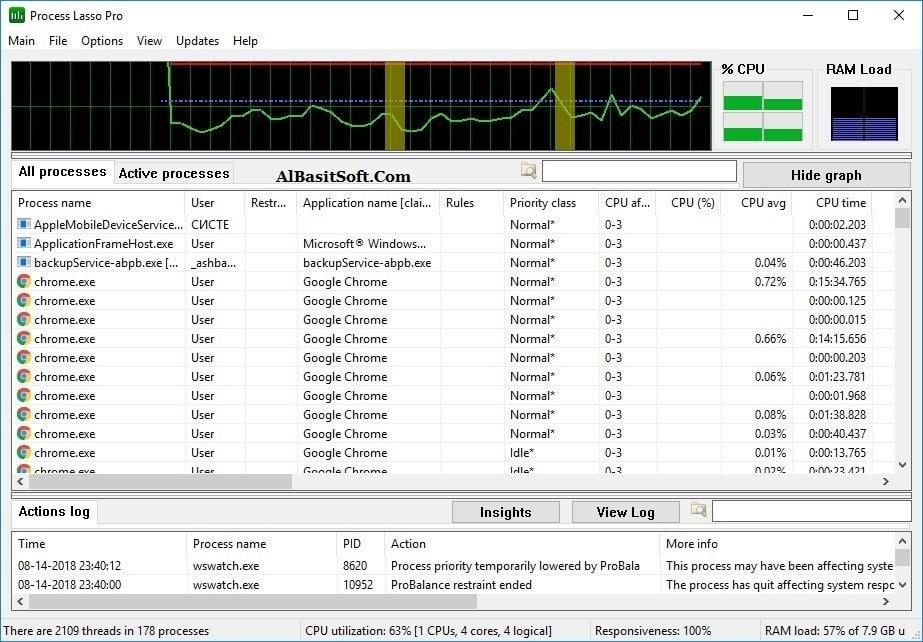 Bitsum Process Lasso Pro 9.3.0.74 With Crack(AlBasitSoft.Com)